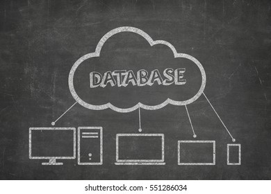 Database concept on blackboard