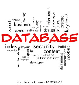 Database Word Cloud Concept in red caps with great terms such as security, server, software, design and more.