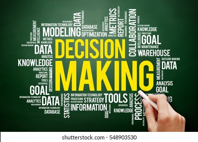 Decision Making word cloud, business concept on blackboard