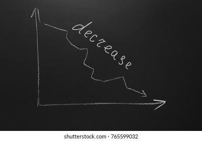 The decrease graph chart on blackboard