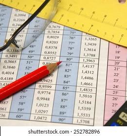 Similar Images, Stock Photos & Vectors of Spreadsheet Pencil
