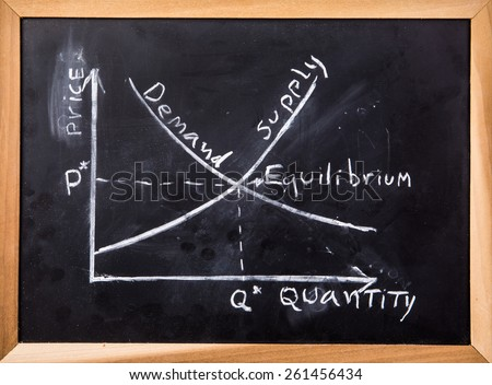 demand and supply graph on blackboard