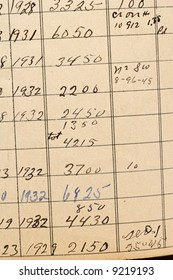 Detail of a hand-written accounting ledger.