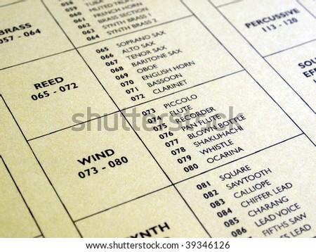 Detail Midi Musical Instruments List Stock Photo Edit Now 39346126