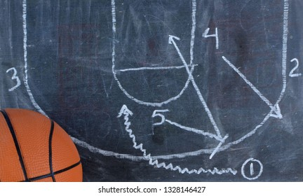 Detail of a small basketball and a chalkboard showing a classic pick and roll play.