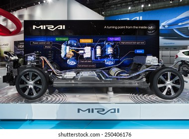 DETROIT - JANUARY 13: The internal workings of the new Toyota Mirai hydrogen car on display January 13th, 2015 at the 2015 North American International Auto Show in Detroit, Michigan.