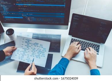 Entwicklung von Entwicklungs-Team-Entwicklungs-Website-Design und Programmiertechnologien in Software-Unternehmen Büro