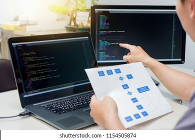 Developing programming and coding technologies on desk white, Website design, Programmer working in a software develop company office,Data processing center