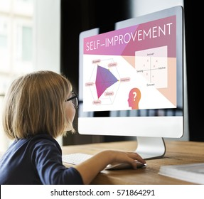 Development Personality Improvement Graphic Word Symbol