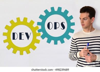 DevOps concept sign on white background