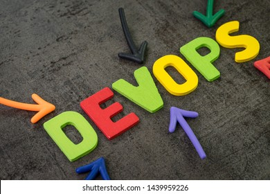 Devops for software continuous operations and development or programming concept, multi color arrows pointing to the word Devops at the center of black cement chalkboard wall.