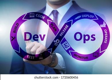 DevOps software development IT concept