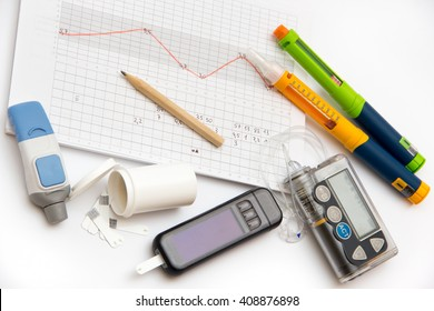 Diabetes care, concept, test, patient, monitor - Accessories you need to control diabetes - insulin pump, blood sugar meter, insulin pen, keeping track of blood sugar - background isolated on white