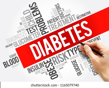 Diabetes word cloud collage, health concept background