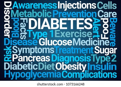 Diabetes Word Cloud on Blue Background