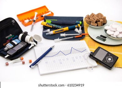 Diabetic items - Diabetes care, concept, test, monitor, background: Education about items to control diabetes: insulin pump, blood sugar meter, insulin pen, glucose injection, healthy food, glucose