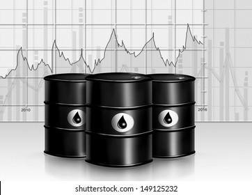 diagram analysis of oil barrel