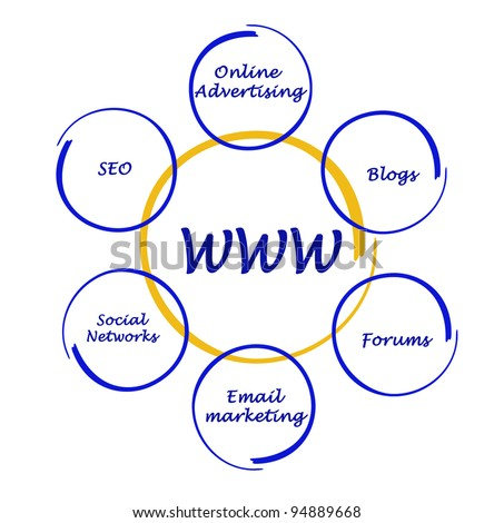 diagram world wide web stock photo edit now 94889668 shutterstock rh shutterstock com  explain world wide web with diagram