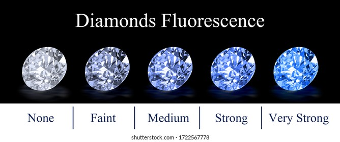 Diamonds Fluorescence grading on black background for knowledge