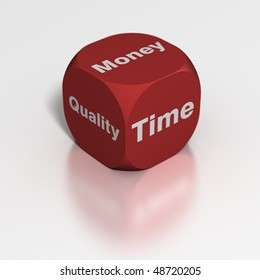 Dice: Time, Quality or Money?