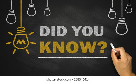 did you know on blackboard background