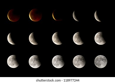 The different phases of a lunar eclipse