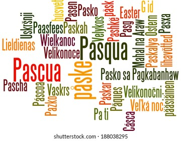different types of Easter, a cloud of words