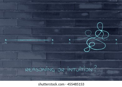 different types of lines to connect point A to B, concept of rationality vs the creative process