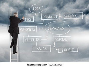 Digital composite of businessman on stairs drawing planning flowchart against clouds background
