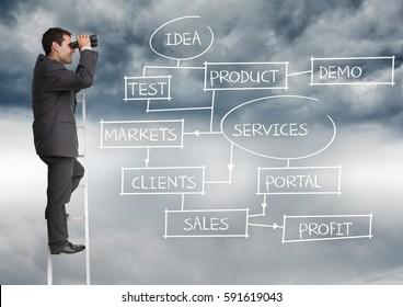 Digital composite image of businessman looking through binoculars while standing on the ladder with business plan concept