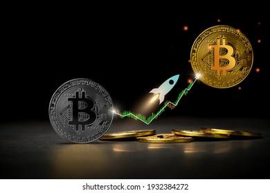 kako živjeti od trgovine bitcoinima bitcoin broker u Srbiji