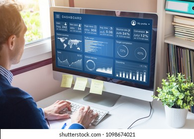 Digital marketing campaign data analytics report with metrics and key performance indicators (KPI) on information dashboard for advertisement strategy on internet, business person in office