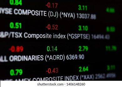 Digital screen with real time stock market index in close-up