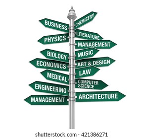 Direction Sign of Majors. 3D rendering