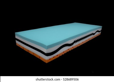Display of multiple layers inside the mattress. Image isolated on black background.