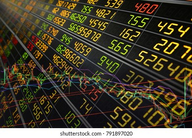 Display of Statistic graph index of stock Market background