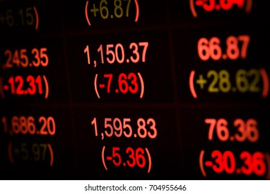 Display of stock market numbers