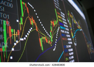 Display of Stock market quotes analysis financial concept