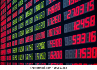 Display of Stock market quotes in China.