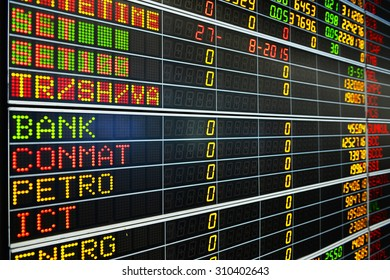Display of Stock market quotes thailand