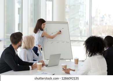 Diverse businesspeople sitting at desk in modern boardroom listens young skilled coach female. Mentor share information and ideas strategizing together showing on flipchart profit and production graph
