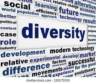 Diversity creative poster design. Distinction word clouds background