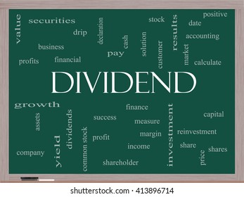 Dividend Word Cloud Concept on a Blackboard with great terms such as pay, assets, yield and more.