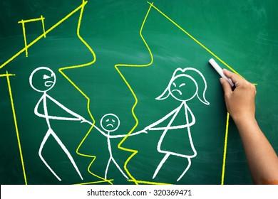 Divorce concept, family split apart with broken home,  scribble on blackboard