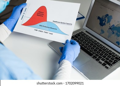 Doctor wearing protective gloves holding Flatten the Curve chart, sitting at the desk in front of laptop computer, Coronavirus COVID-19 global pandemic crisis protective measures to lower death toll