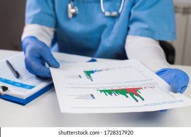 Doctor wearing protective gloves holding document chart,analyzing COVID-19 graph data,Coronavirus global pandemic outbreak crisis,stats showing number of infected patients,death toll,mortality rate