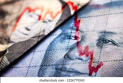 Dollar banknote and yuan Chinese banknote and downward red market trend