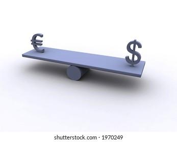Dollar - Euro - Balance