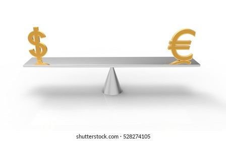 Dollar and Euro signs