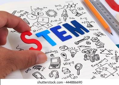 Doodle of STEM education background. Doodle set of Science Technology Engineering Mathematics. STEM education concept with drawing background. Hand holding STEM with doodle education background.